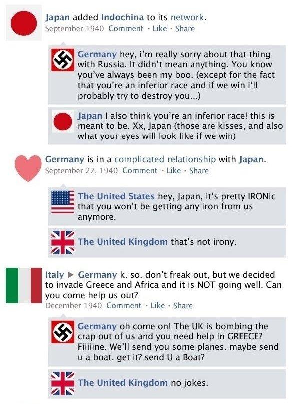 Facebook si al doilea razboi mondial